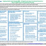 OT obesity tip sheet AHS Oct 2014