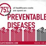 preventable-diseases-300x249