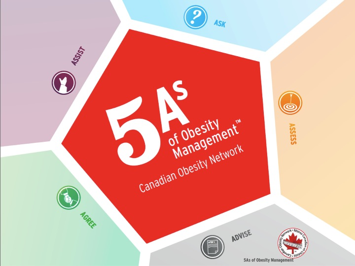 sharma-obesity-5as-booklet-cover