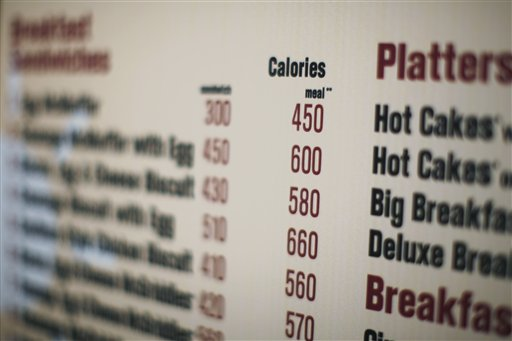 sharma-obesity-calories-fast-food-menu