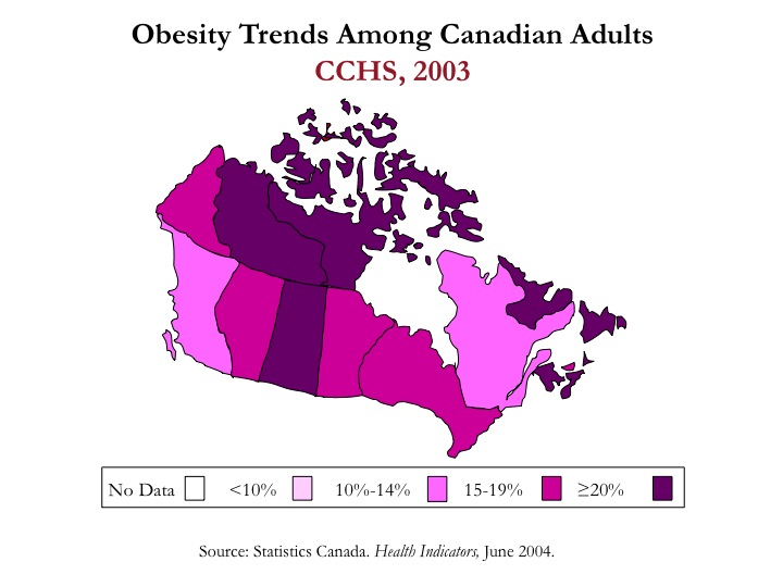 how to solve obesity in canada