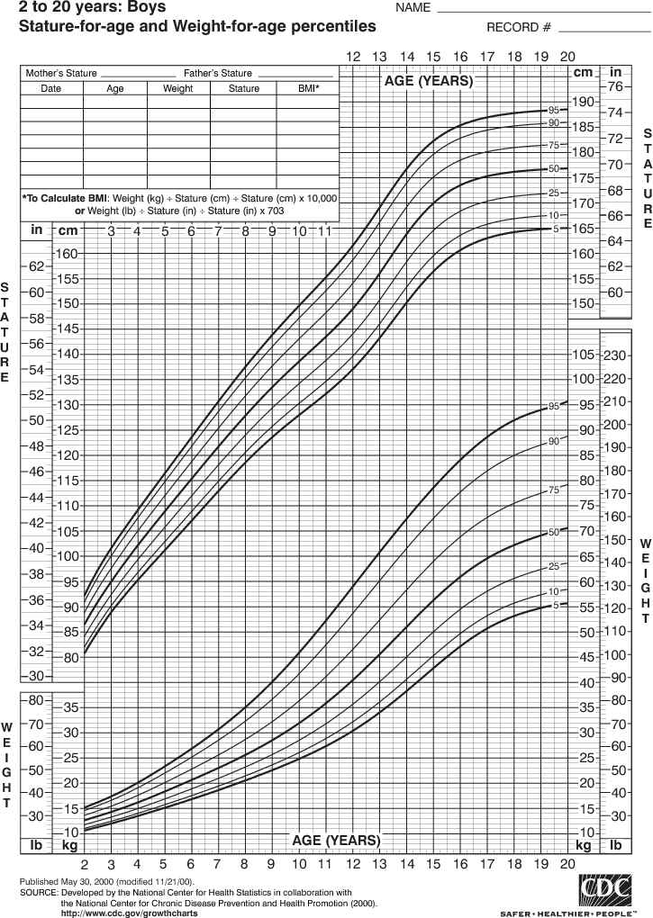 Edward Tufte Forum Slopegraphs For Comparing Gradients Slopegraph