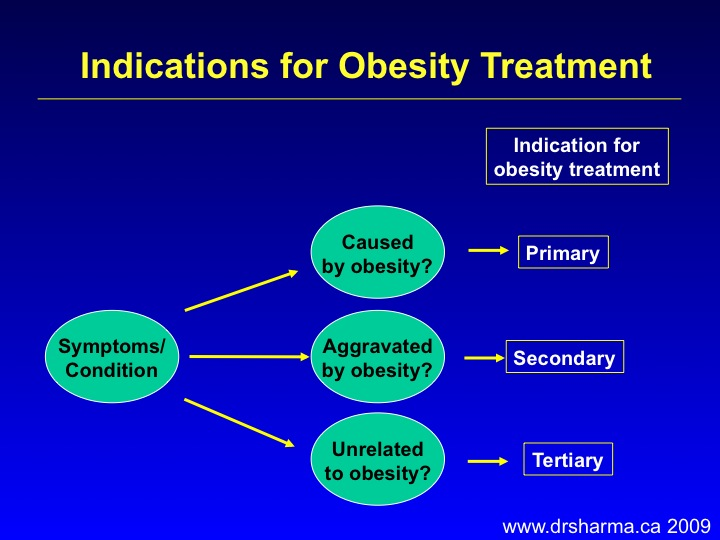 childhood obesity prevention Objective: to assess the role of television as tool for childhood obesity prevention method:review of the available literature about the.